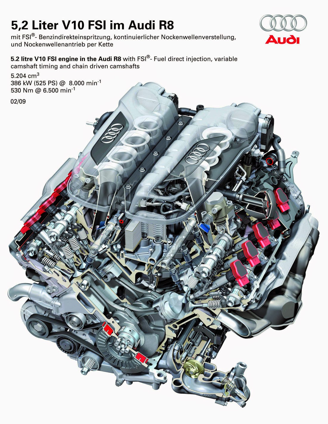 Audi V8 Engine Diagram Guide And Troubleshooting Of Wiring Hemi R8 Avec Le V10 5 2 Litres Fsi 610 Ch Hurac U00e1n Tt Mk3 392