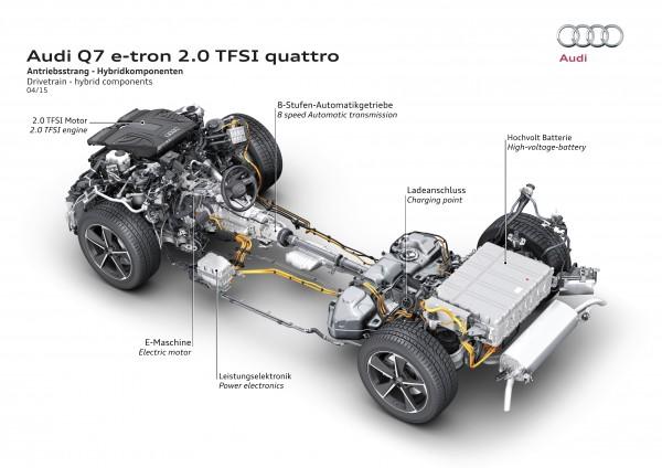 Audi Q7 e-tron 2.0 TFSI quattro - 2015 - drivetrain