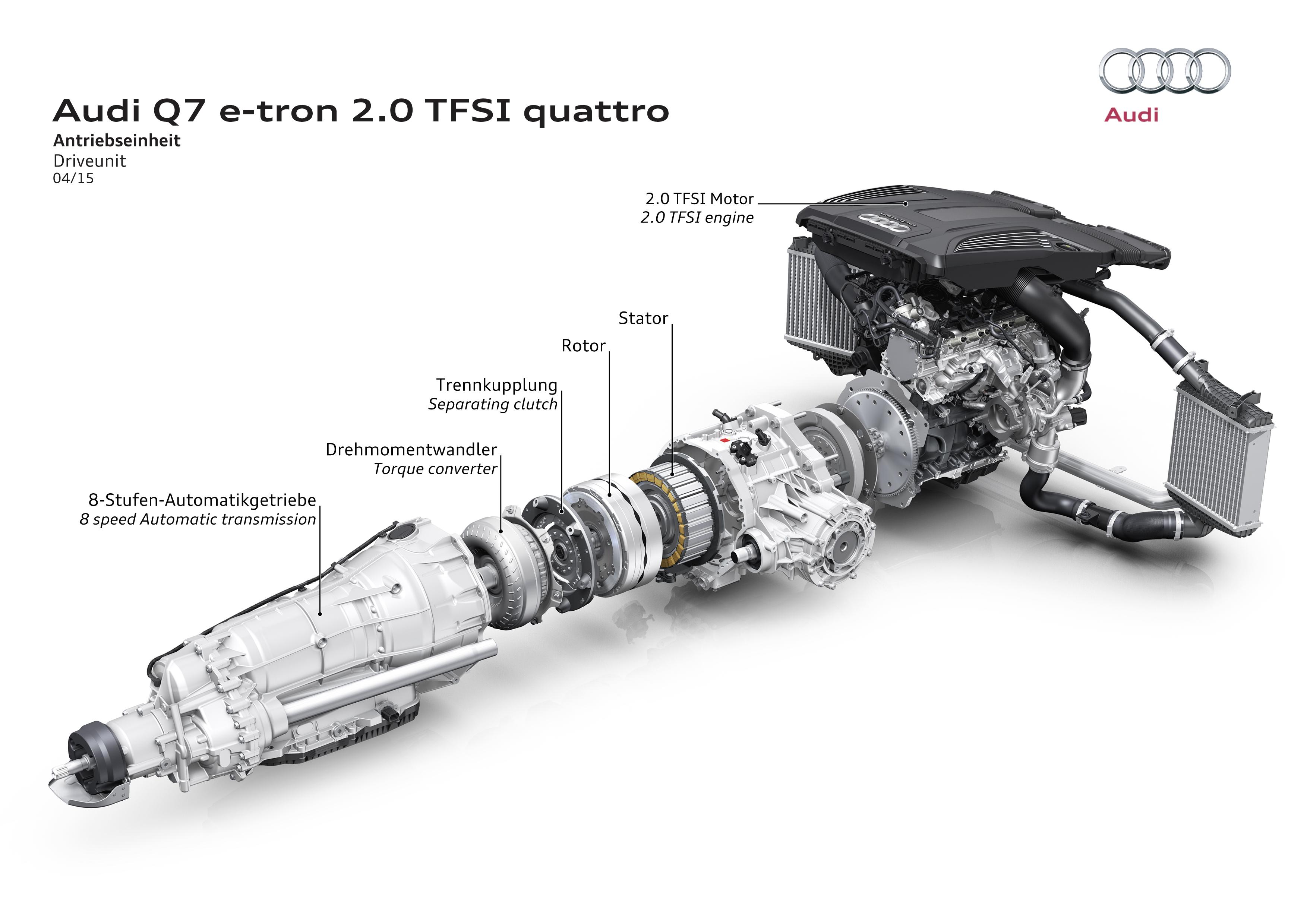 Audi Q7 e-tron 2.0 TFSI quattro - 2015 - gearbox driveunit engine