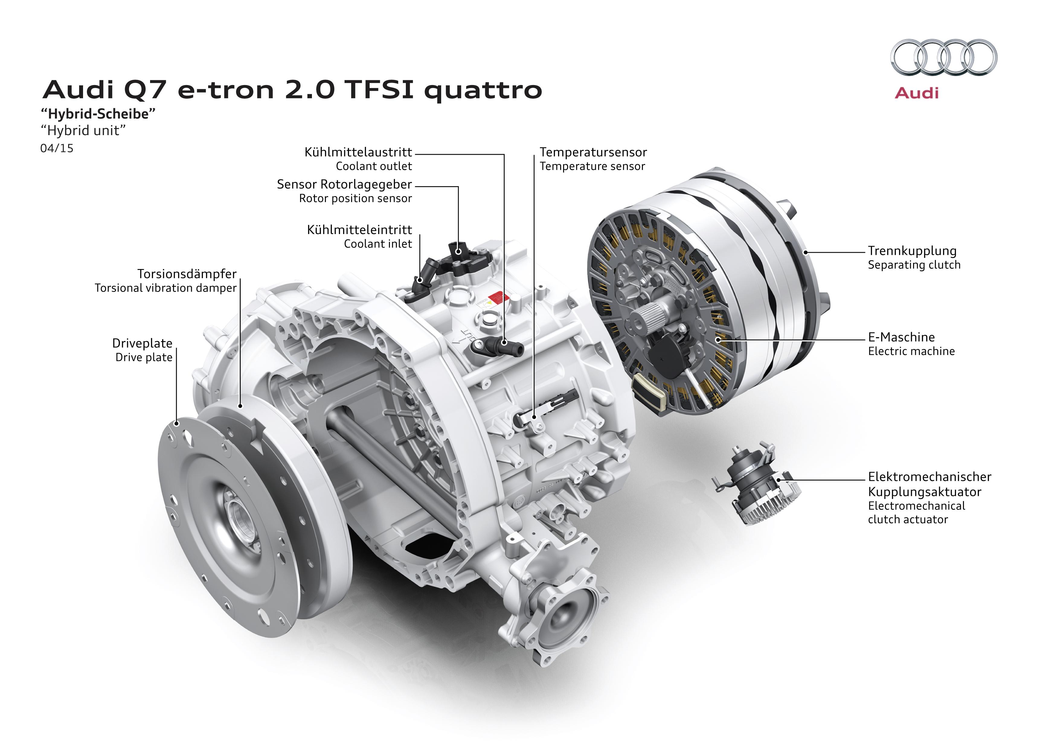 Audi Q7 e-tron 2.0 TFSI quattro - 2015 - hybrid-unit