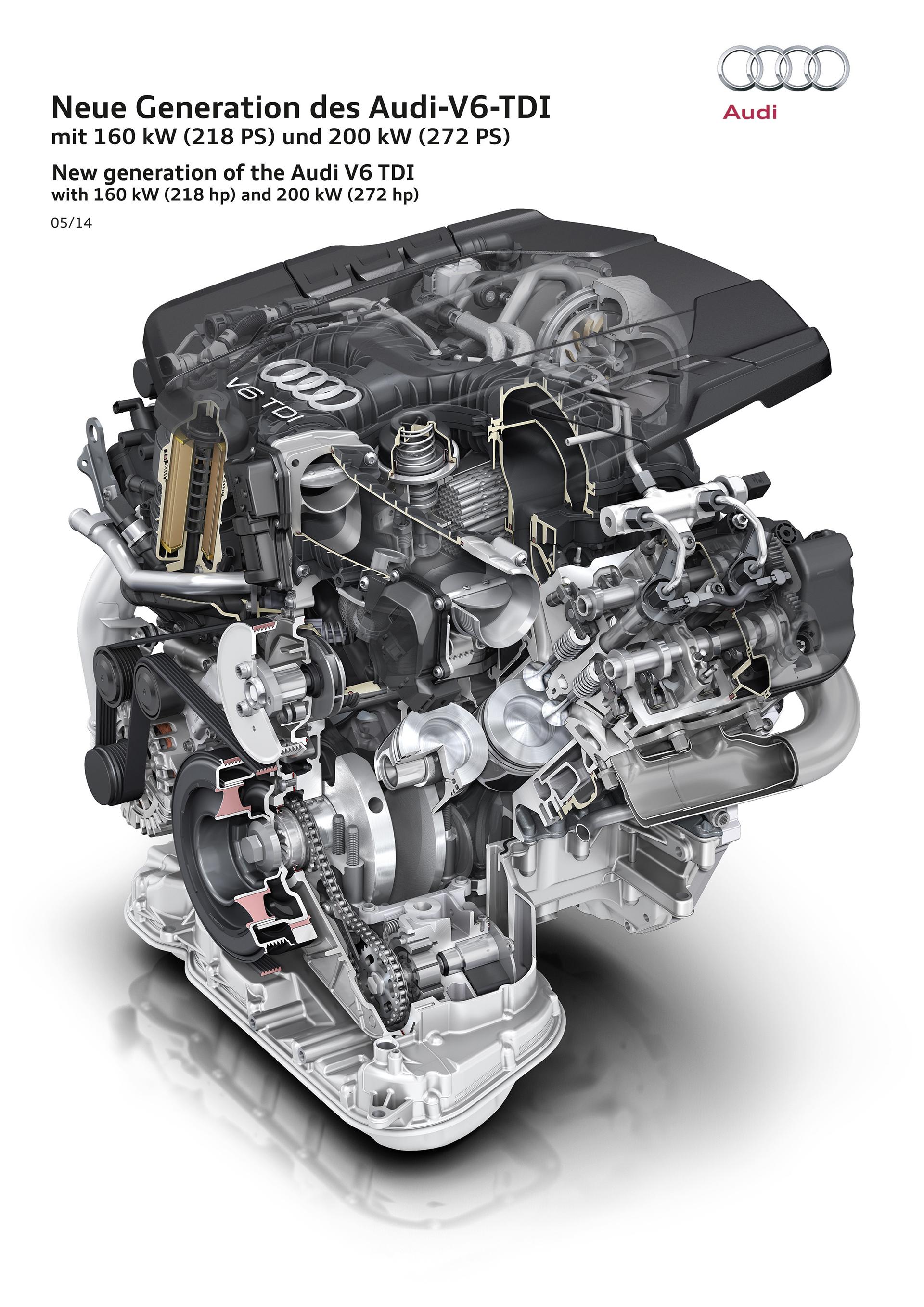 Audi V6 3.0 L TDI - moteur / engine - 2014