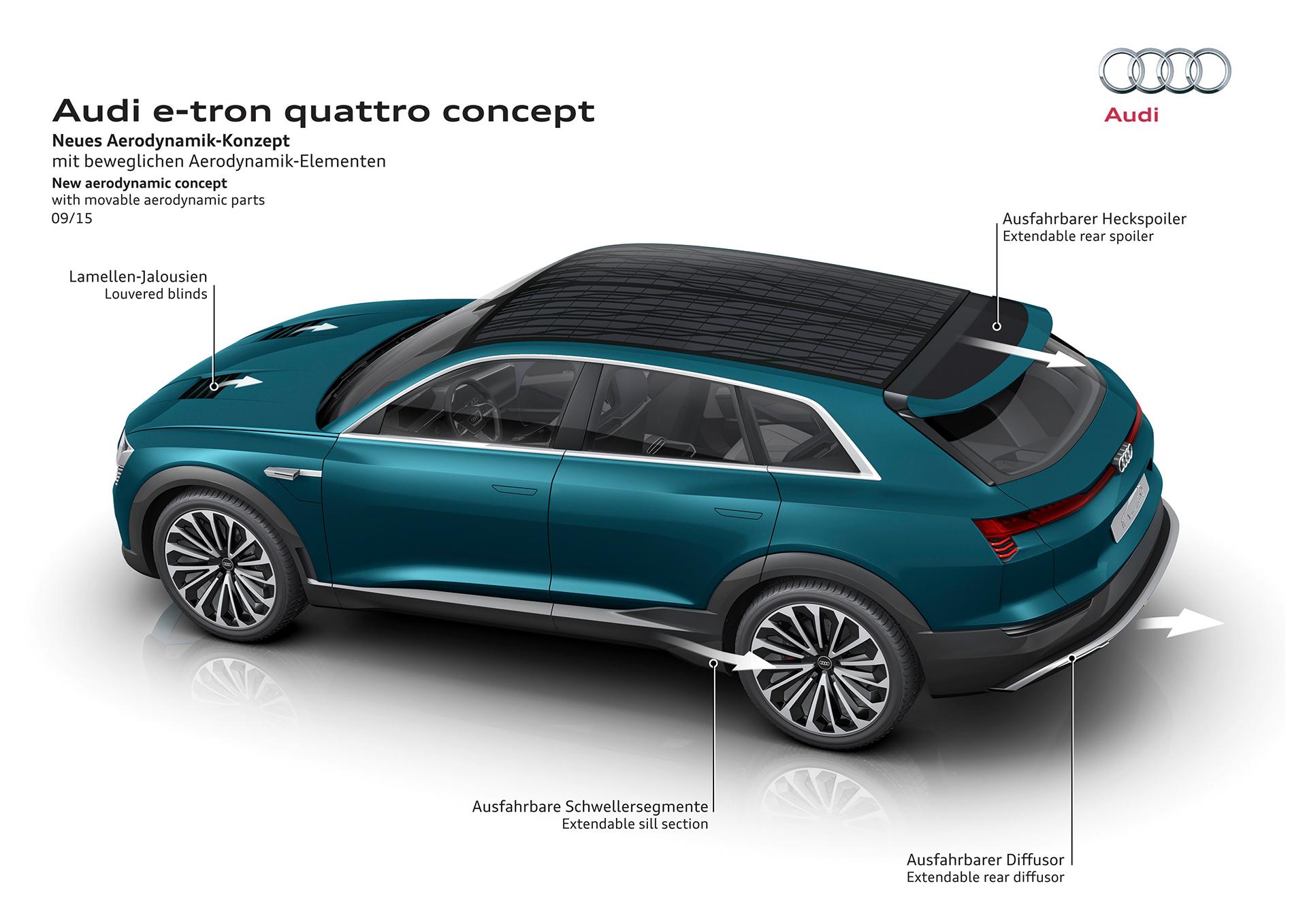Audi e-tron quattro concept - 2016 - aerodynamic