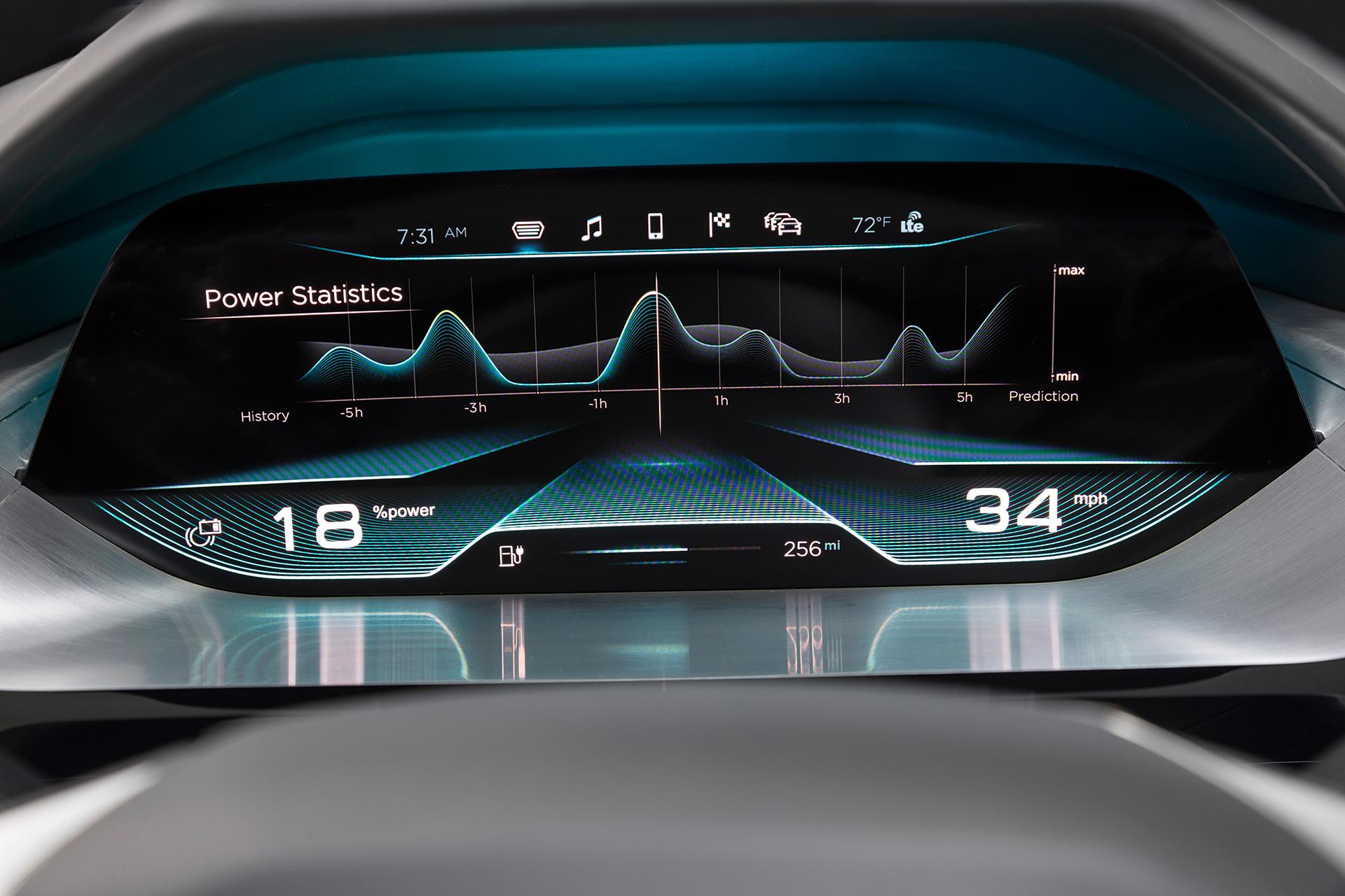 Audi e-tron quattro concept - 2016 - dashboard / tableau de bord