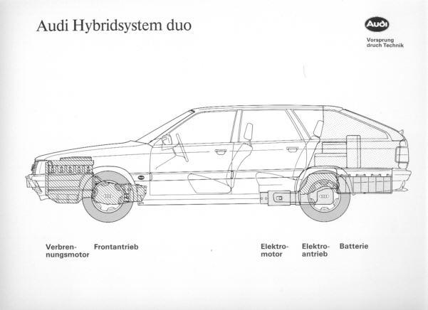 Audi hybridsystem Duo - 1990s