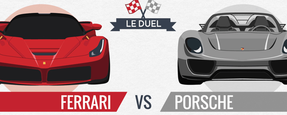 Ferrari vs Porsche : le duel en infographie - Pole Position