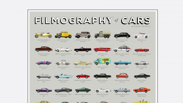 Filmography of Cars - Infography preview