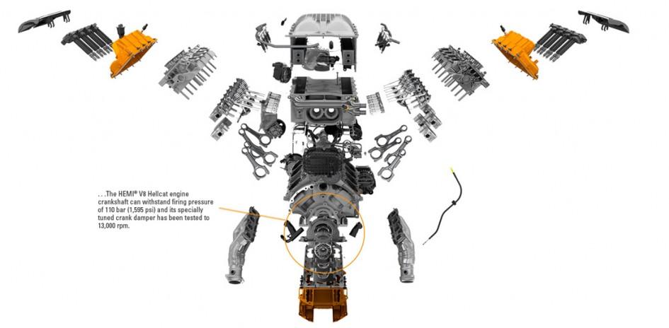 Dodge Charger-SRT Hellcat - Moteur V8 HEMI