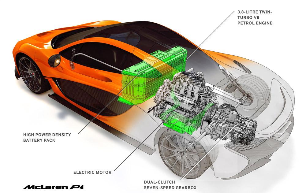 Inside P1 - McLaren