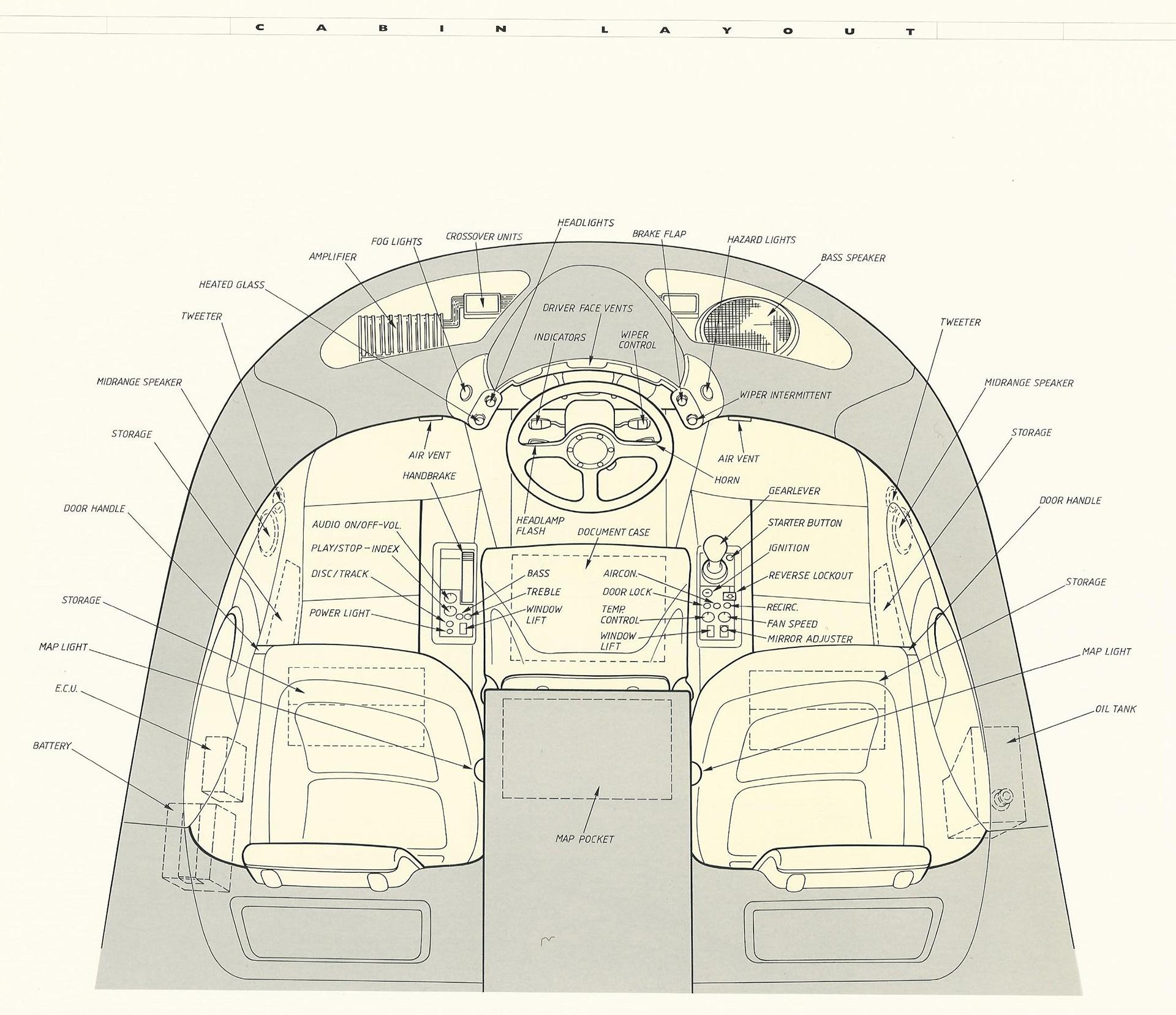McLaren F1 - layout cabin