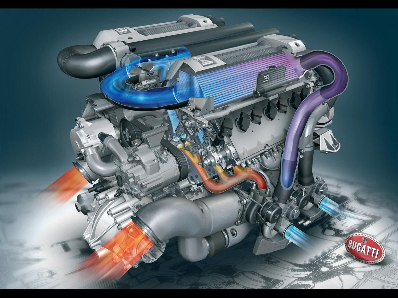 Bugatti Veyron - moteur W16