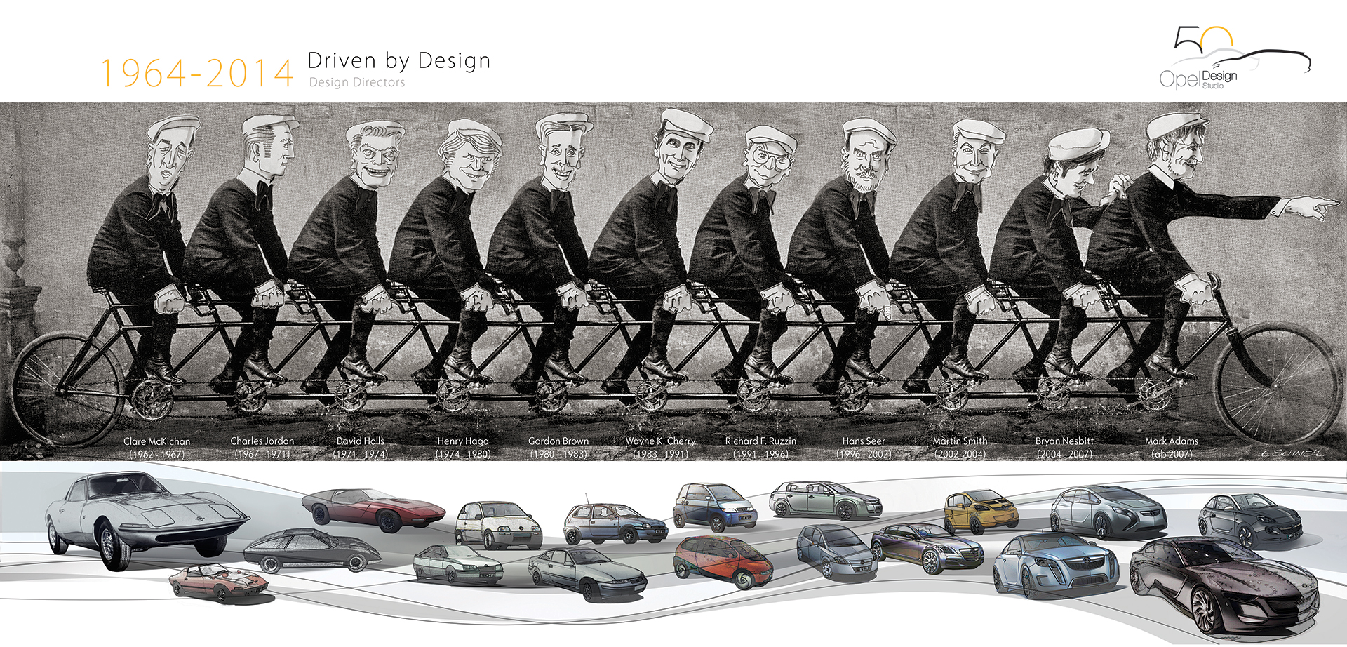 Design Opel 50 Years of Innovation - Image - GM Company.