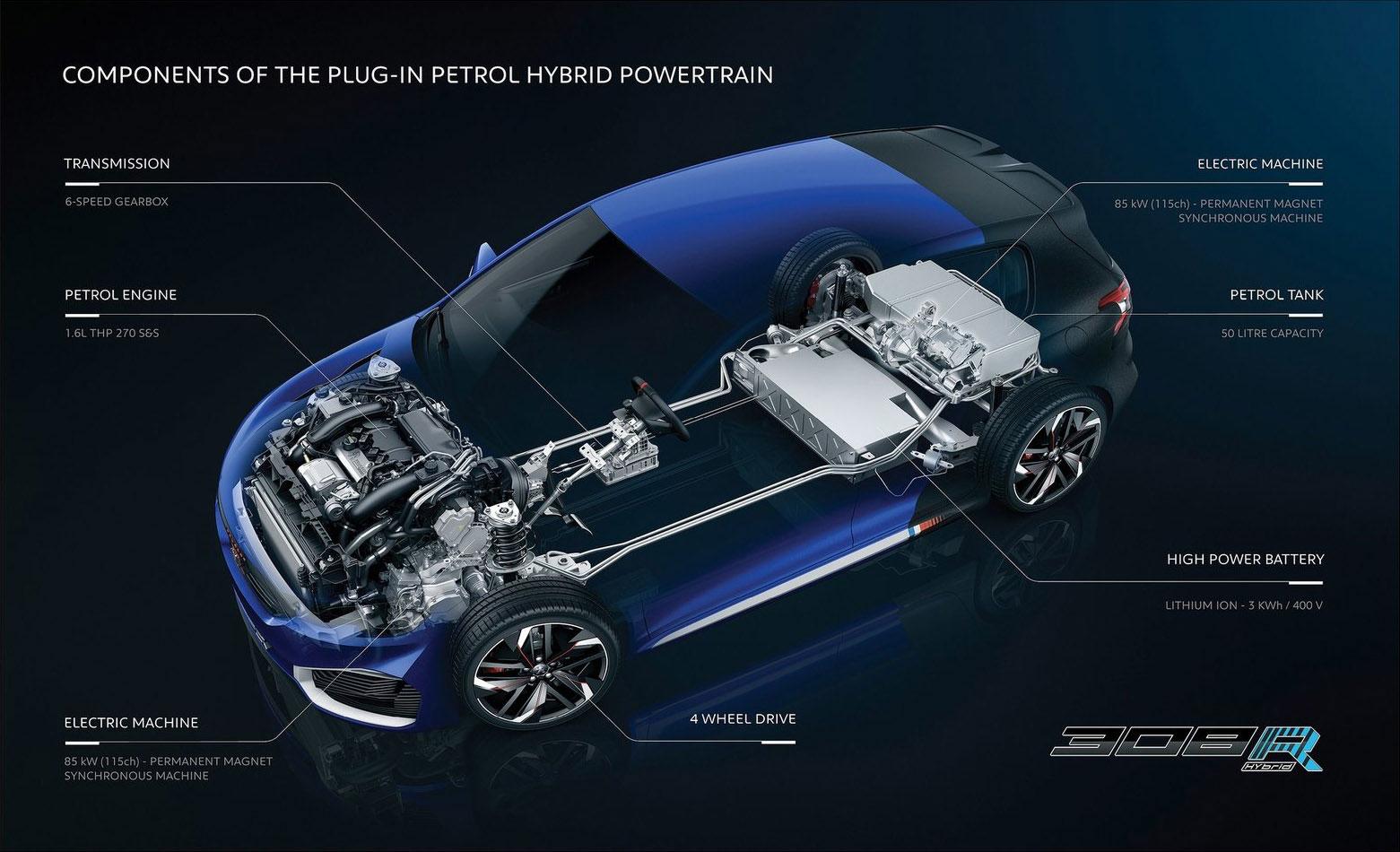 Peugeot 308 R HYbrid Concept - Powertrain