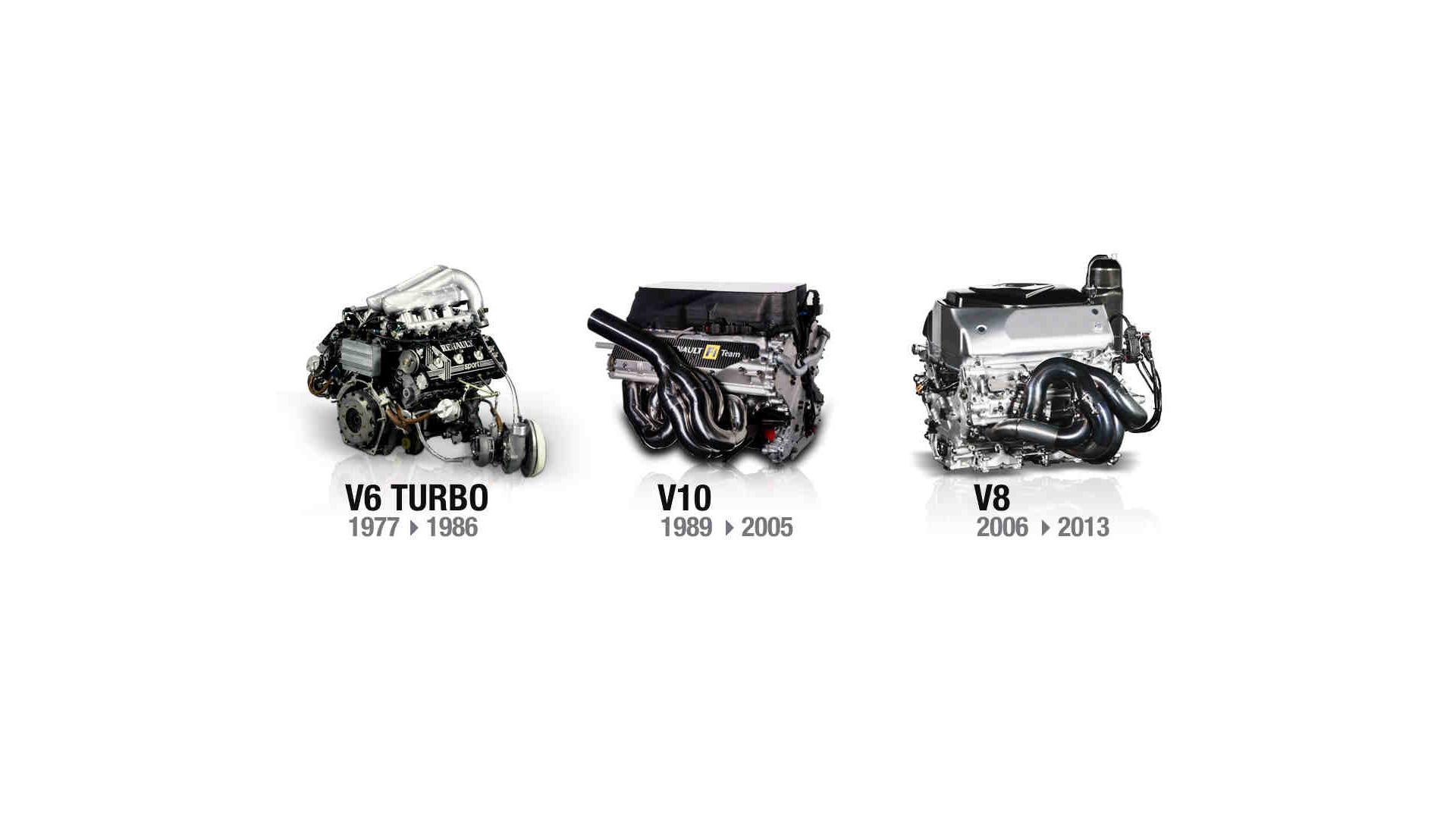 Renault Sport F1 - V6 turbo, V10 et V8 atmo