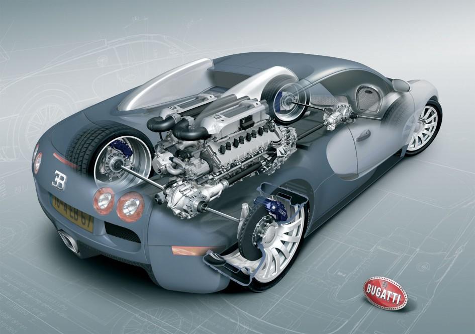 Bugatti Veyron - schéma moteur W16