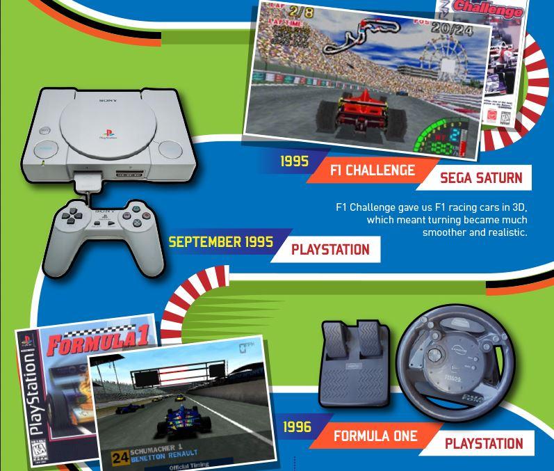 evolution des jeux vid o de course de f1 en infographie. Black Bedroom Furniture Sets. Home Design Ideas