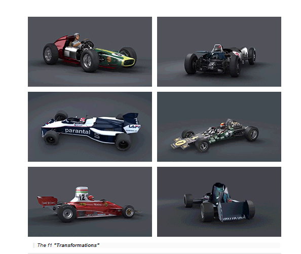 The f1 Transformations