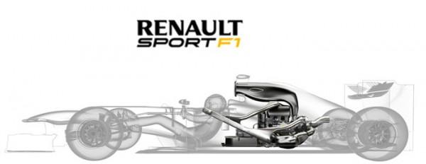 Moteur Energy F1 2014