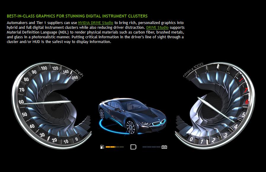 NVIDIA drive les digital Instrument des véhicules