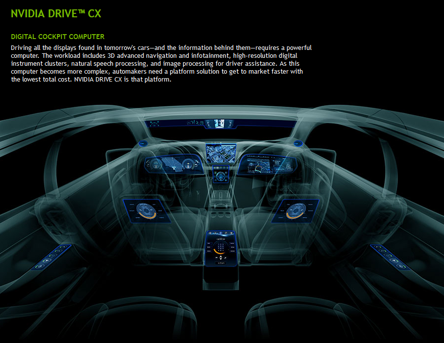 NVIDIA Drive CX : l'habitacle by Nvidia