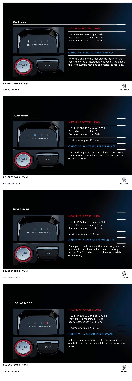 peugeot-308r-hybrid-concept-2015-4-modes