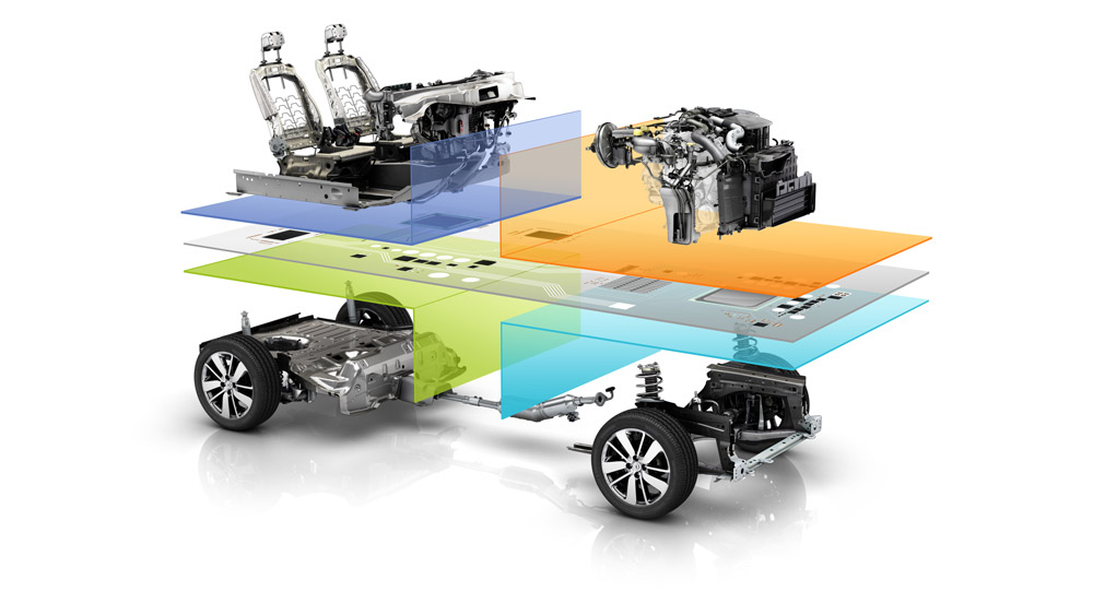 Common Module Family - Renault-Nissan Alliance